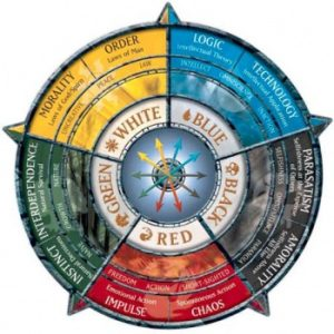 350px-Color_Wheel