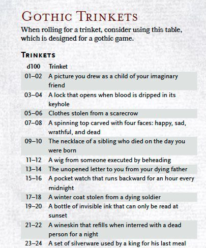 gothic trinkets - ravenloft